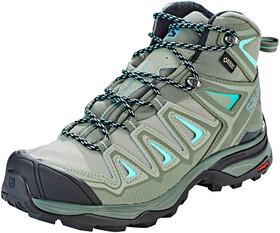 Wanderausrüstung & Trekking Ausrüstung günstig kaufen | campz.at